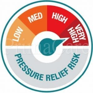 High Risk pressure care dial