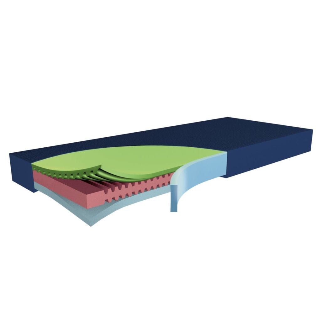 Anti Bedsore Mattress Funke Hyper Foam Ii