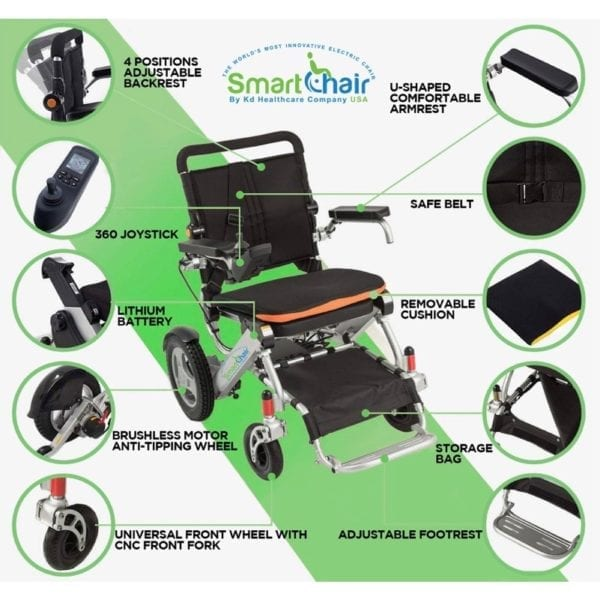 Electric Folding Wheelchair – KD Smart - Special Edition - Features